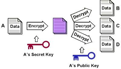 6 vokiečių bankai, prekiaujantys kriptografija